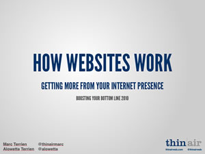 How Websites Work: Getting More From Your Internet Presence