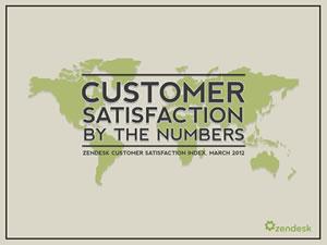 Zendesk Customer Satisfaction Numbers